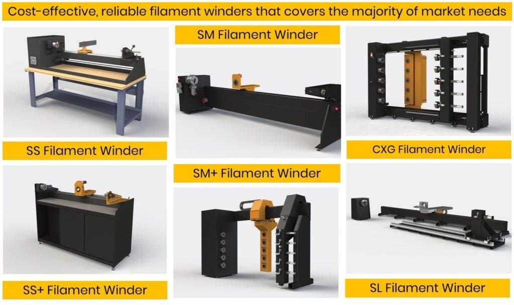 Engineering Technology Corp.: Standard Filament Winders